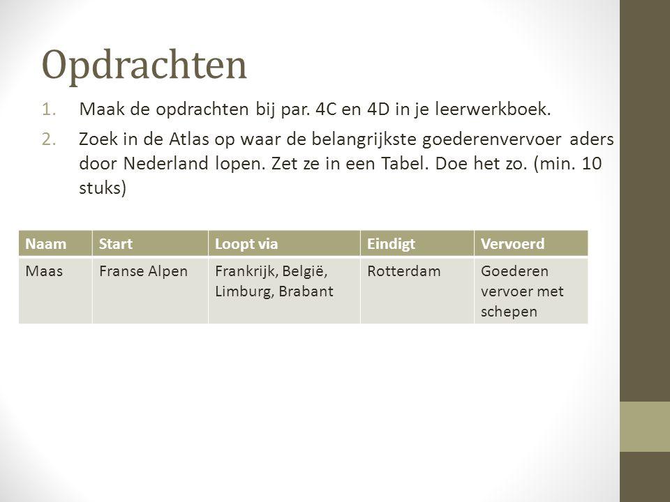 Opdrachten Maak de opdrachten bij par. 4C en 4D in je leerwerkboek.