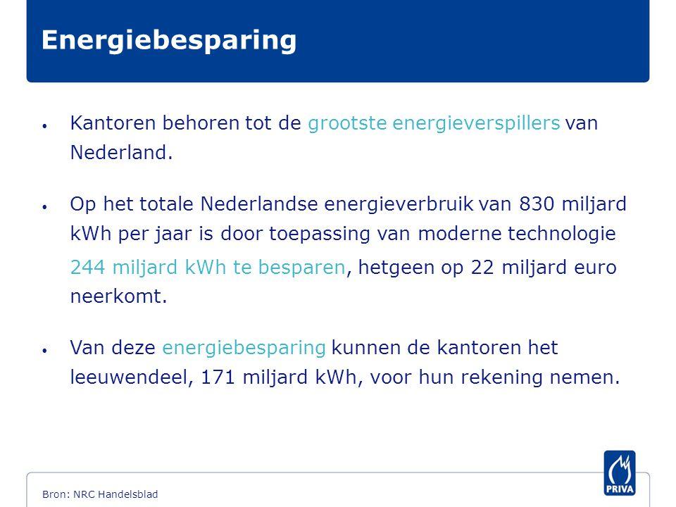 Energiebesparing Kantoren behoren tot de grootste energieverspillers van Nederland.