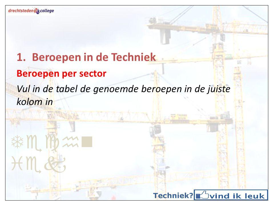 Techniek Beroepen in de Techniek Beroepen per sector