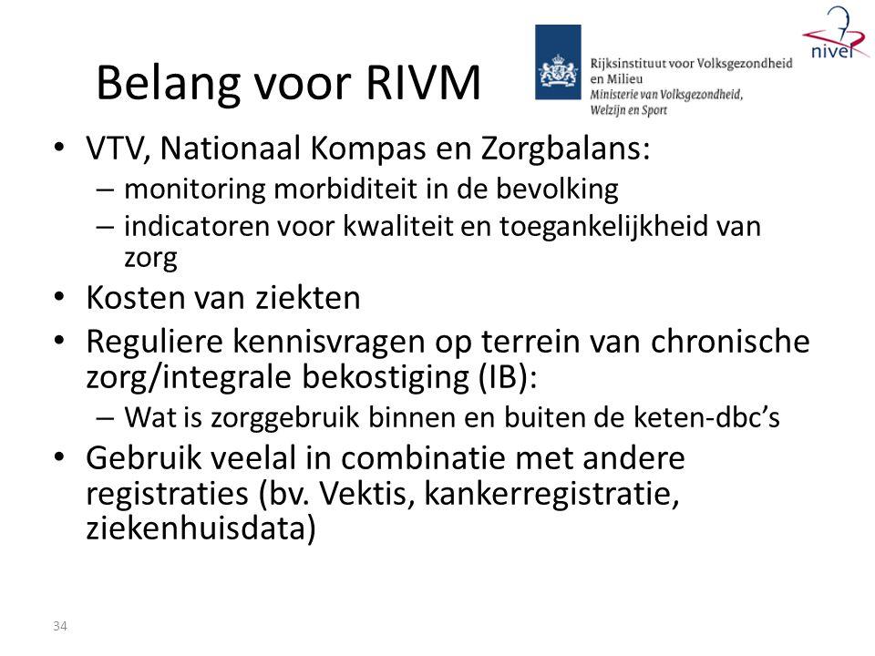 Belang voor RIVM VTV, Nationaal Kompas en Zorgbalans: