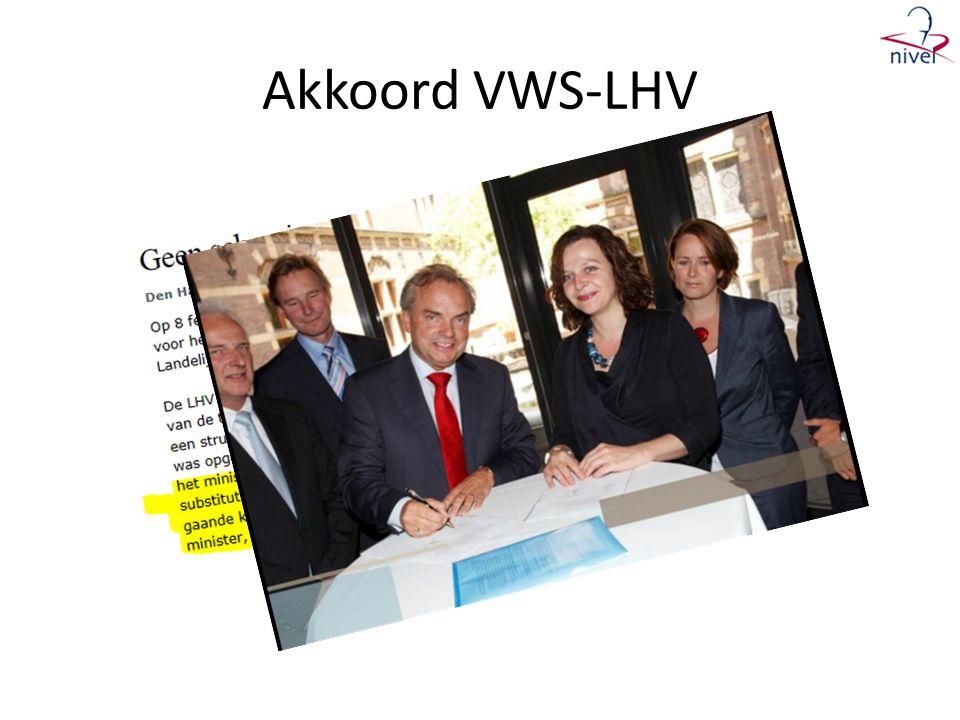Akkoord VWS-LHV Zorg in de buurt Monitoring Uitbreiding poh