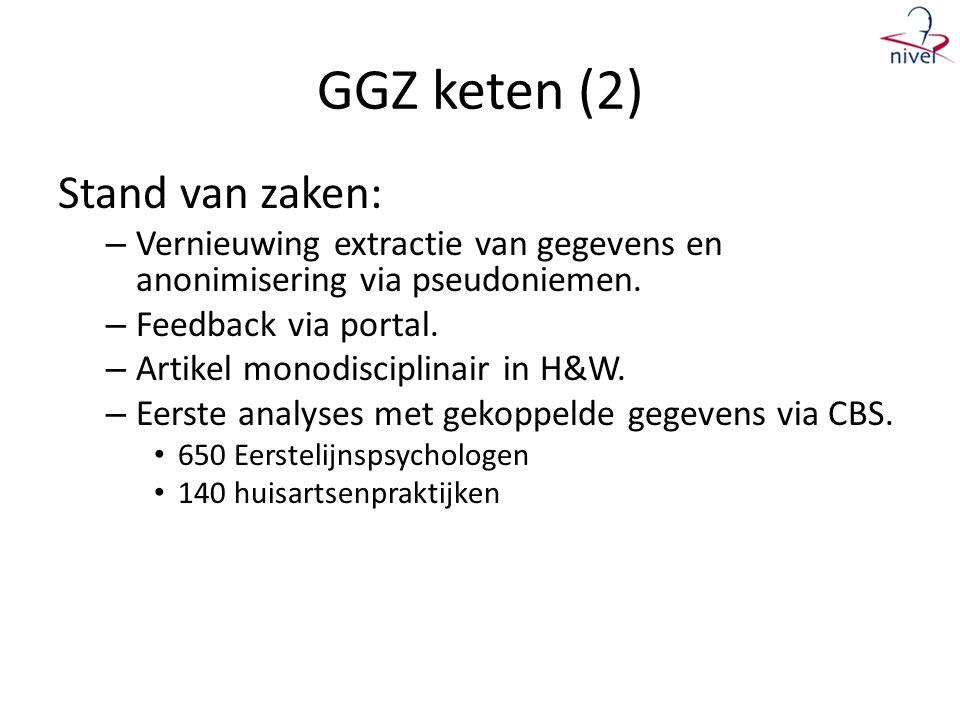 GGZ keten (2) Stand van zaken: