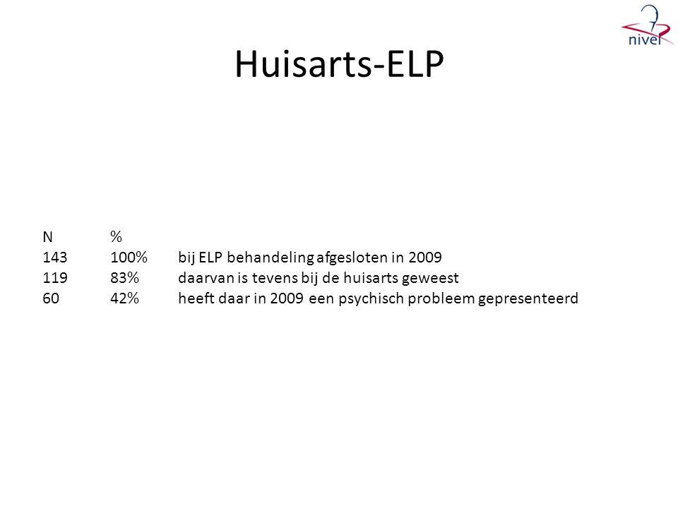 Huisarts-ELP N % 143 100% bij ELP behandeling afgesloten in 2009