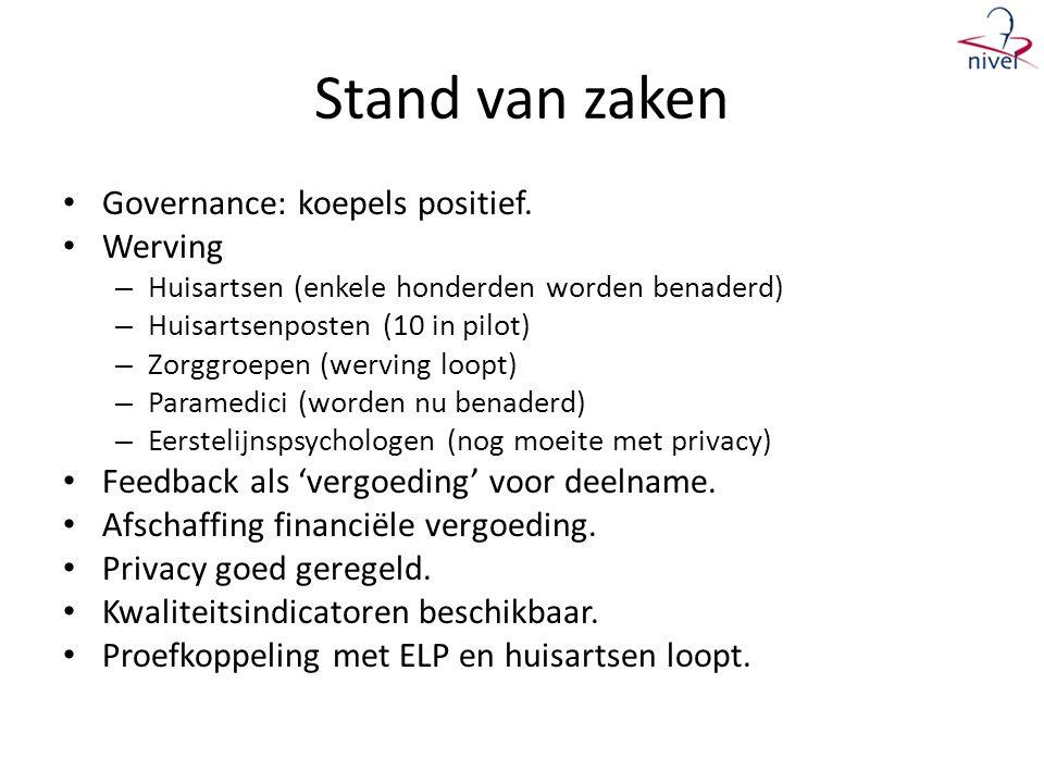 Stand van zaken Governance: koepels positief. Werving