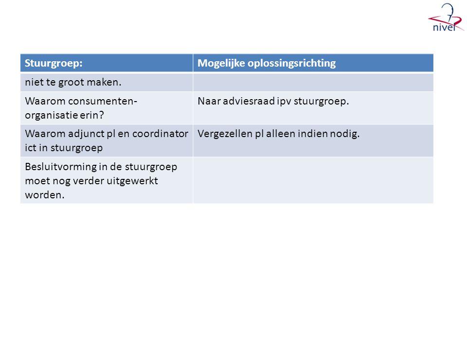Stuurgroep: Mogelijke oplossingsrichting. niet te groot maken. Waarom consumenten-organisatie erin