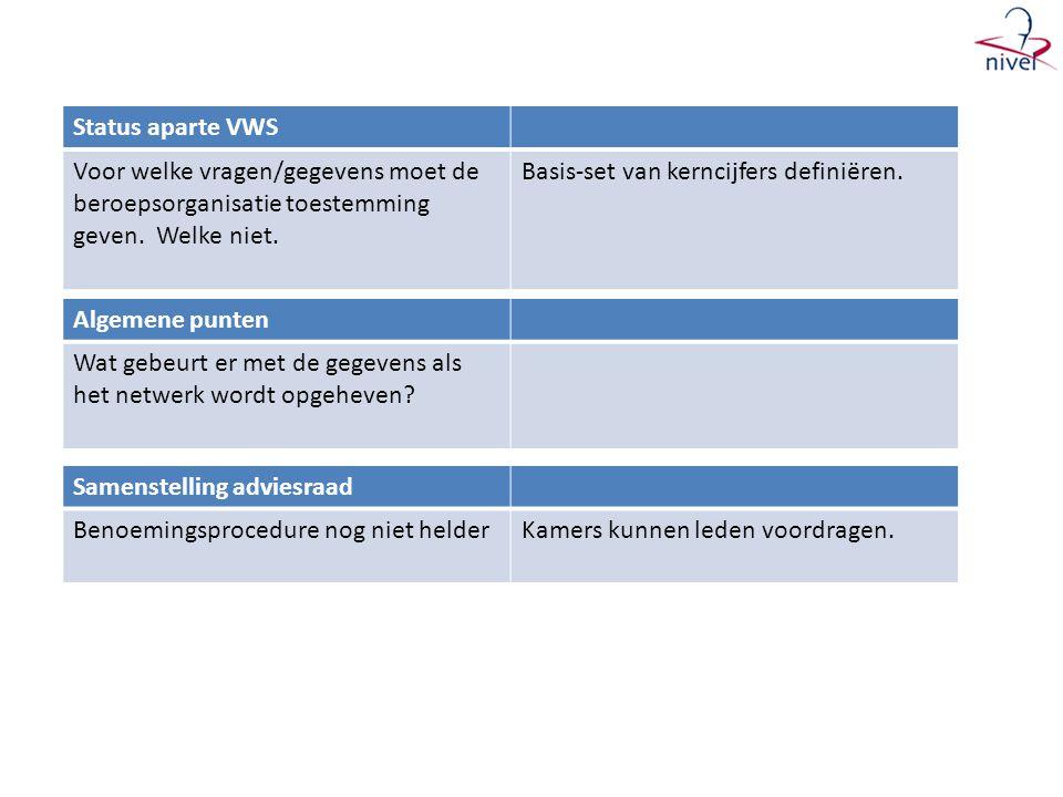 Status aparte VWS Voor welke vragen/gegevens moet de beroepsorganisatie toestemming geven. Welke niet.