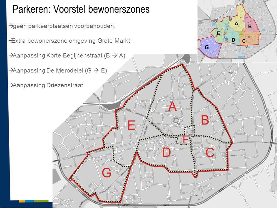 Parkeren: Voorstel bewonerszones