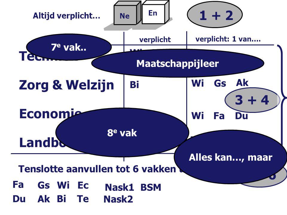 1 + 2 Techniek Zorg & Welzijn 3 + 4 Economie Landbouw 5 + 6 7e vak..