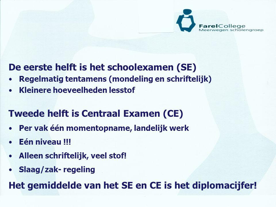 De eerste helft is het schoolexamen (SE)