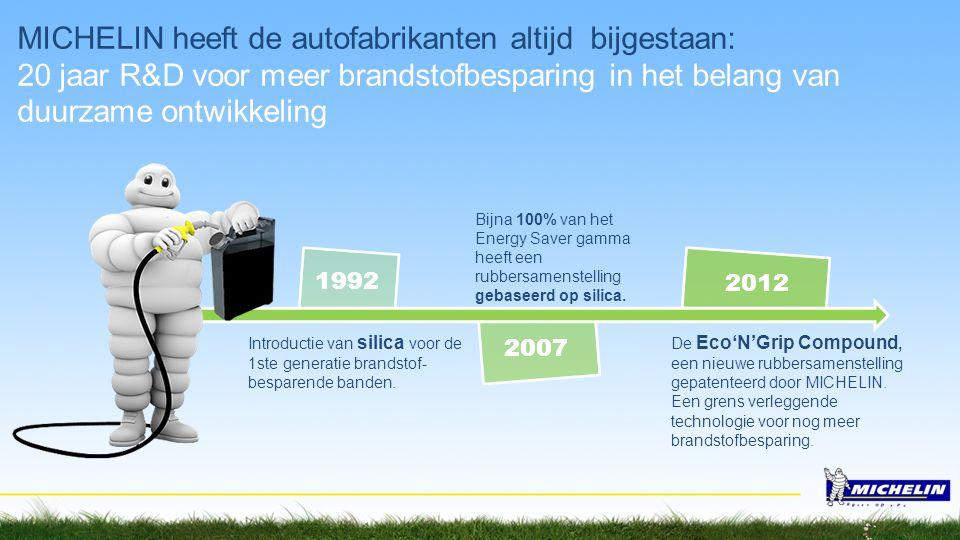 MICHELIN heeft de autofabrikanten altijd bijgestaan: 20 jaar R&D voor meer brandstofbesparing in het belang van duurzame ontwikkeling