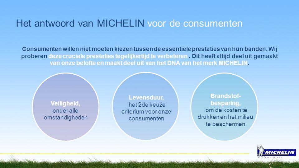 Het antwoord van MICHELIN voor de consumenten