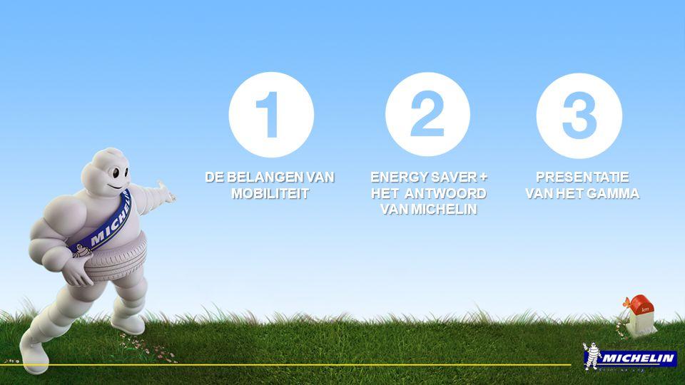 DE BELANGEN VAN MOBILITEIT ENERGY SAVER + HET ANTWOORD VAN MICHELIN