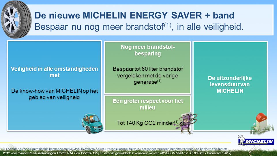 De nieuwe MICHELIN ENERGY SAVER + band