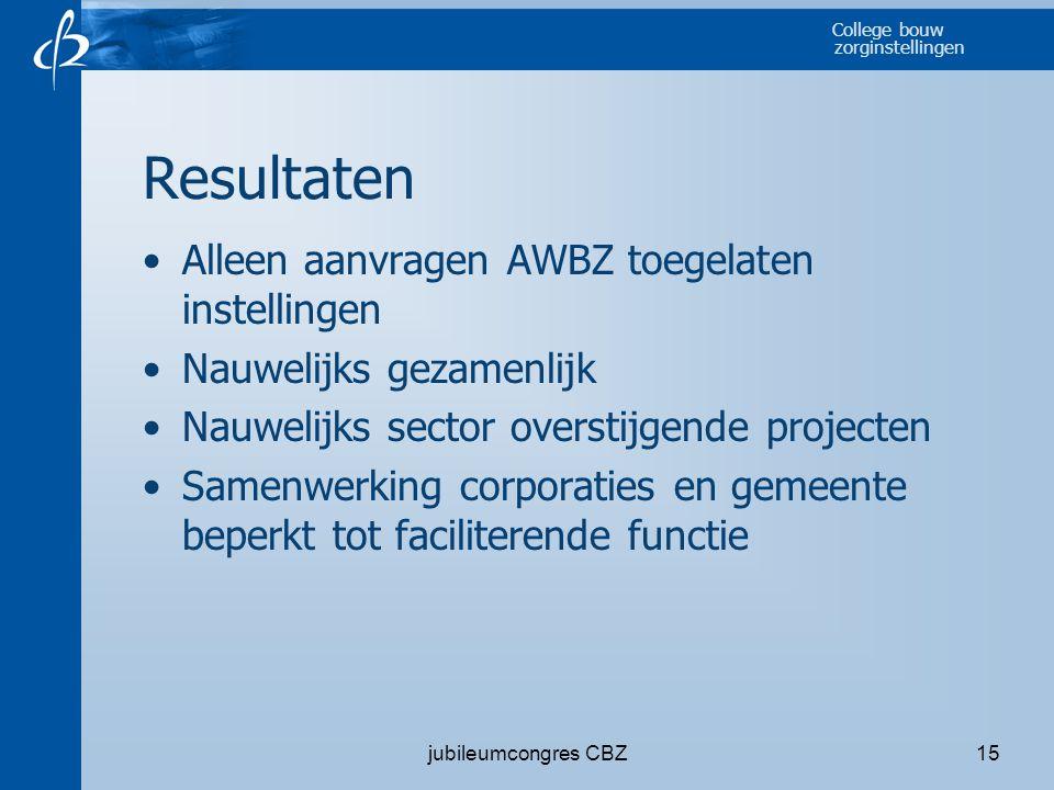 Resultaten Alleen aanvragen AWBZ toegelaten instellingen