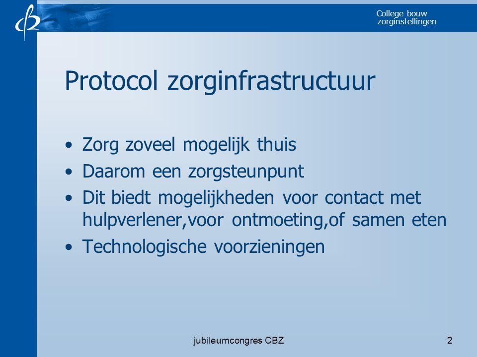 Protocol zorginfrastructuur