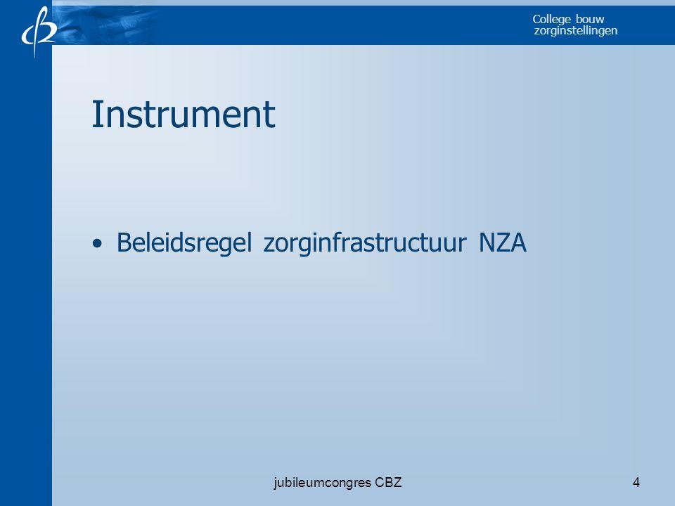 Instrument Beleidsregel zorginfrastructuur NZA jubileumcongres CBZ