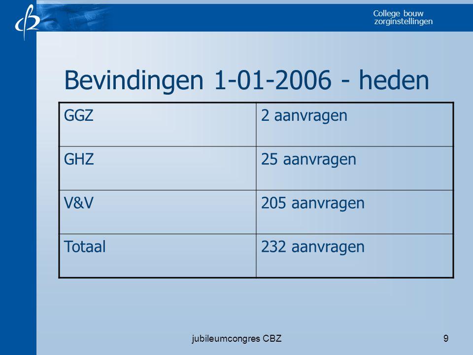Bevindingen 1-01-2006 - heden GGZ 2 aanvragen GHZ 25 aanvragen V&V