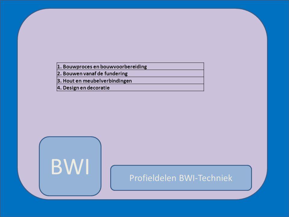 Profieldelen BWI-Techniek