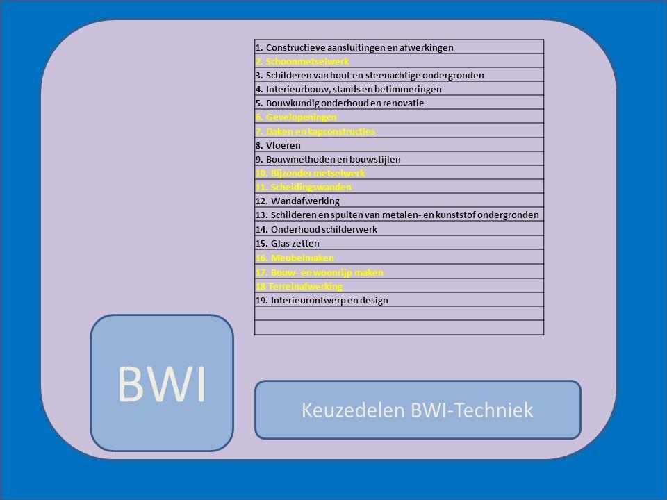 Keuzedelen BWI-Techniek