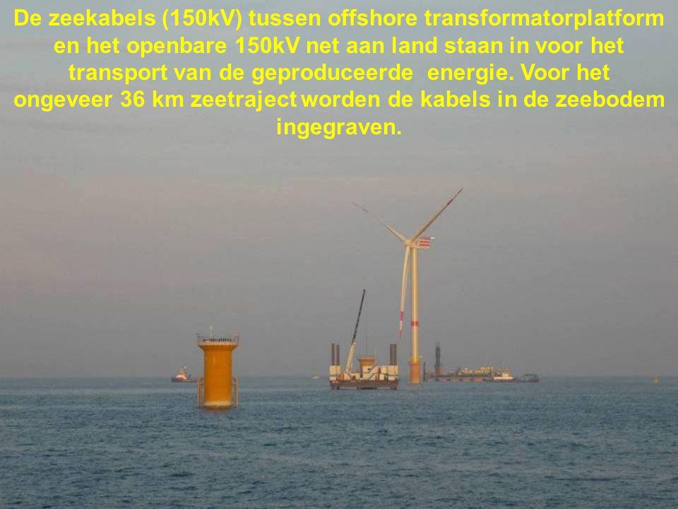 ongeveer 36 km zeetraject worden de kabels in de zeebodem ingegraven.