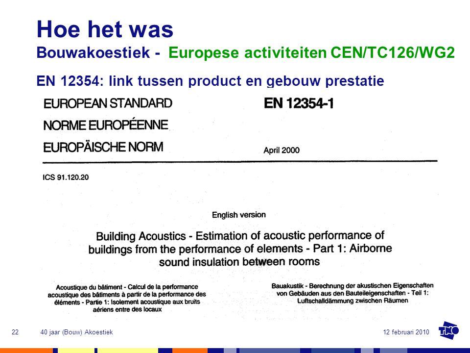 EN 12354: link tussen product en gebouw prestatie