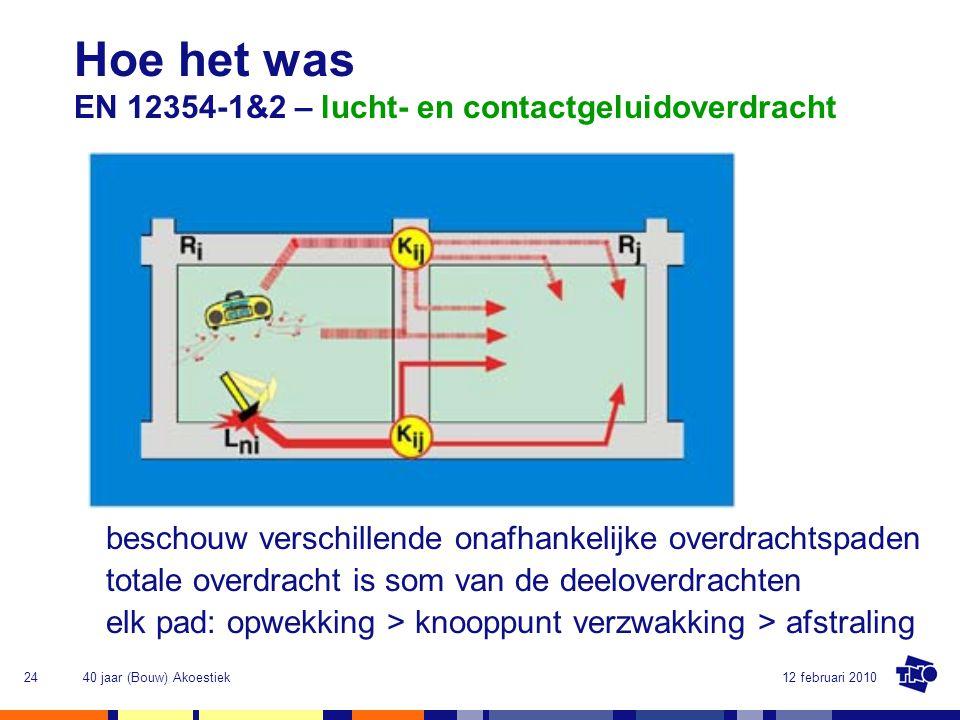 Hoe het was EN 12354-1&2 – lucht- en contactgeluidoverdracht