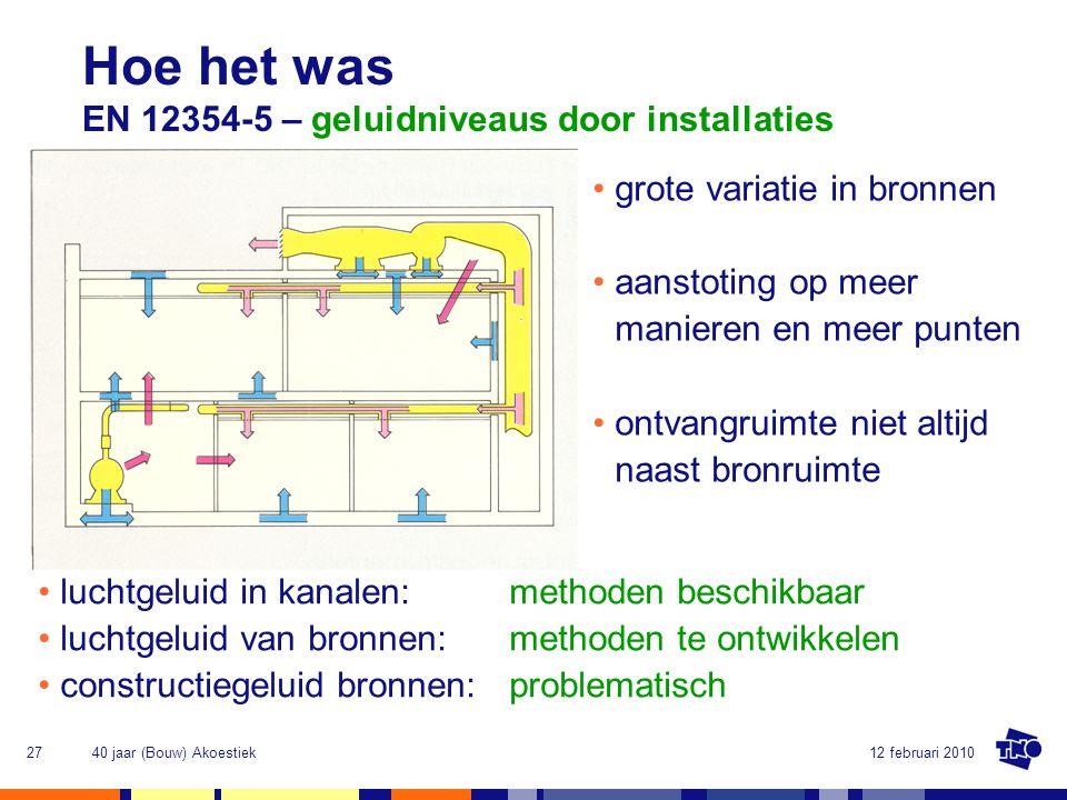 Hoe het was EN 12354-5 – geluidniveaus door installaties