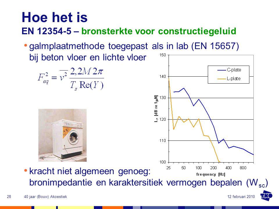 Hoe het is EN 12354-5 – bronsterkte voor constructiegeluid