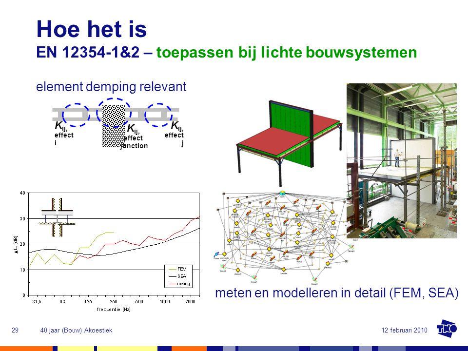 Hoe het is EN 12354-1&2 – toepassen bij lichte bouwsystemen