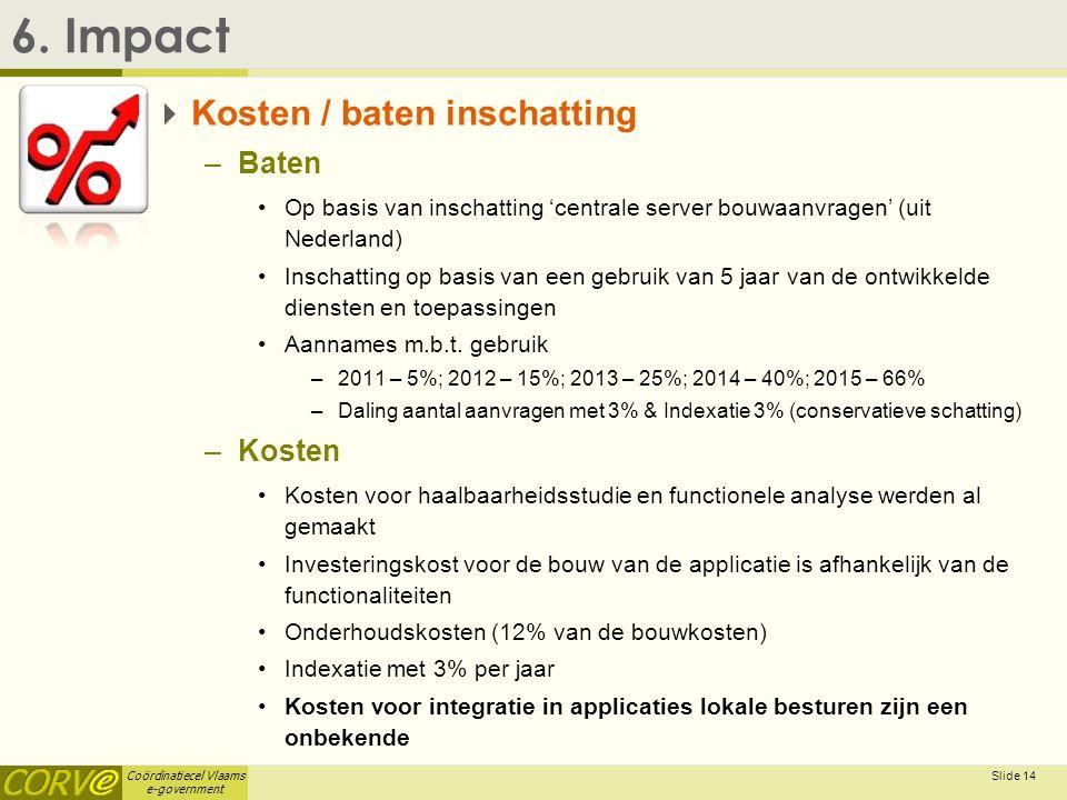 6. Impact Kosten / baten inschatting Baten Kosten