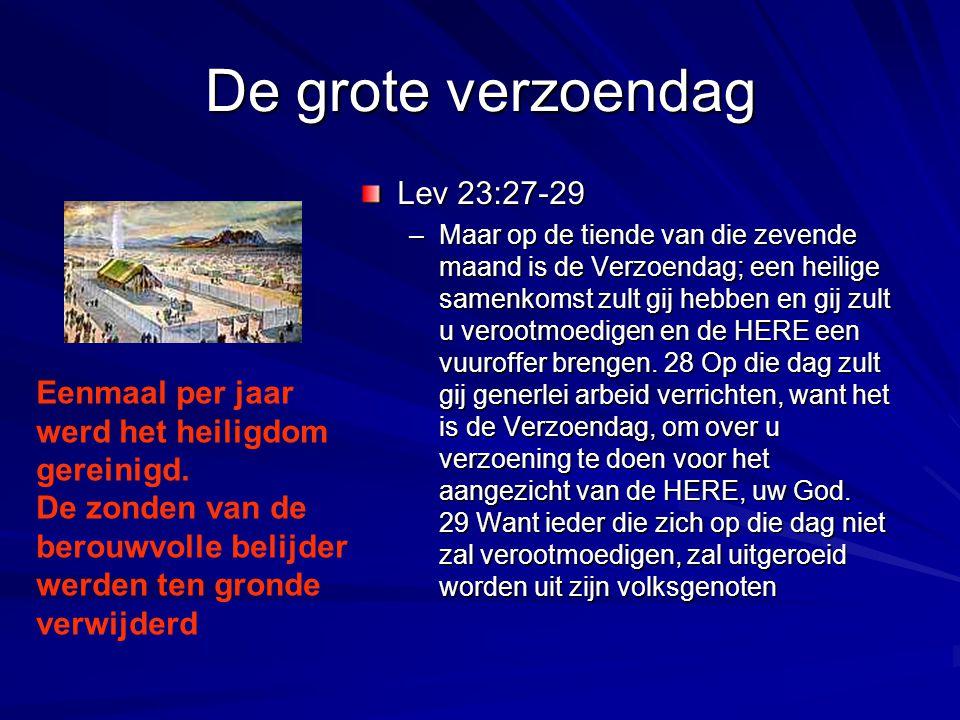 De grote verzoendag Lev 23:27-29
