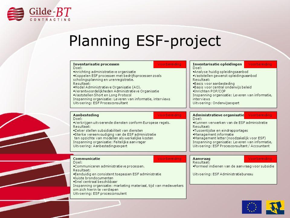 Planning ESF-project Inventarisatie processen Doel:
