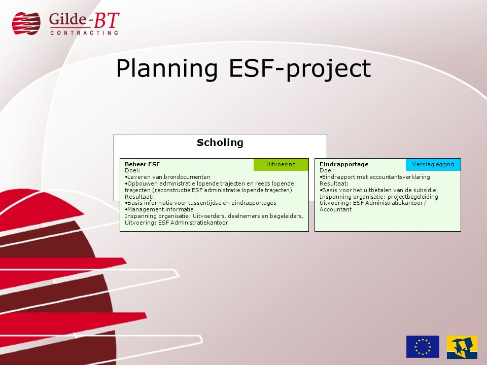 Planning ESF-project Scholing Beheer ESF Doel: