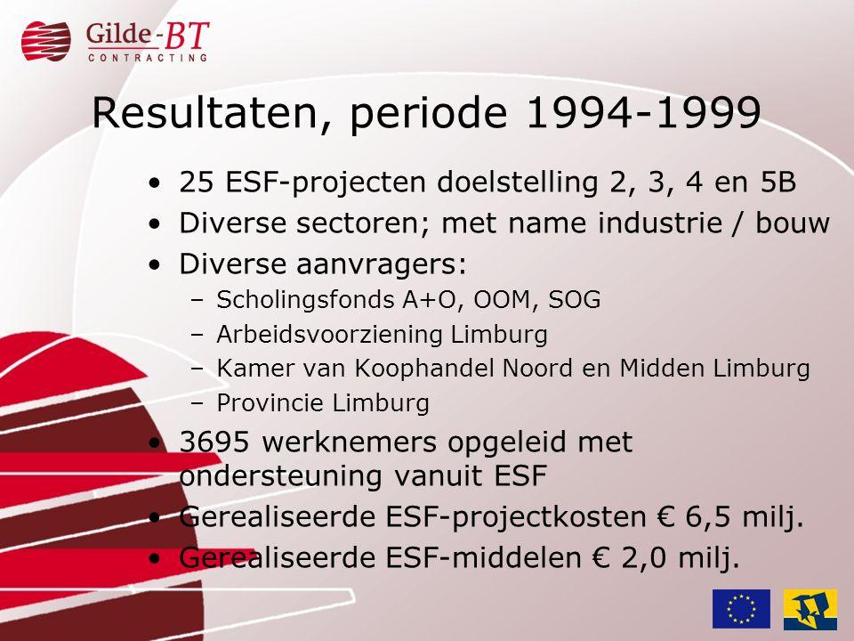 Resultaten, periode 1994-1999 25 ESF-projecten doelstelling 2, 3, 4 en 5B. Diverse sectoren; met name industrie / bouw.