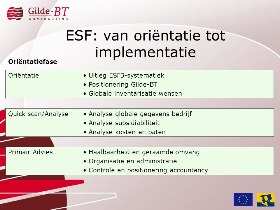 ESF: van oriëntatie tot implementatie