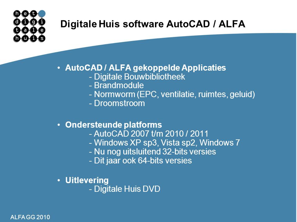 Digitale Huis software AutoCAD / ALFA