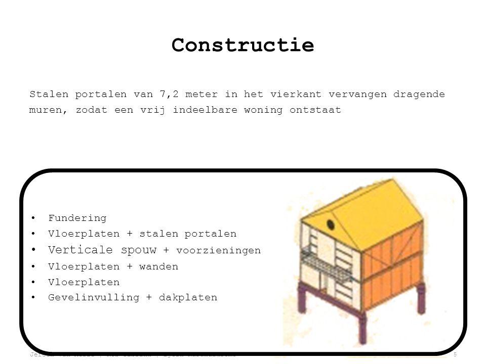 Constructie Verticale spouw + voorzieningen