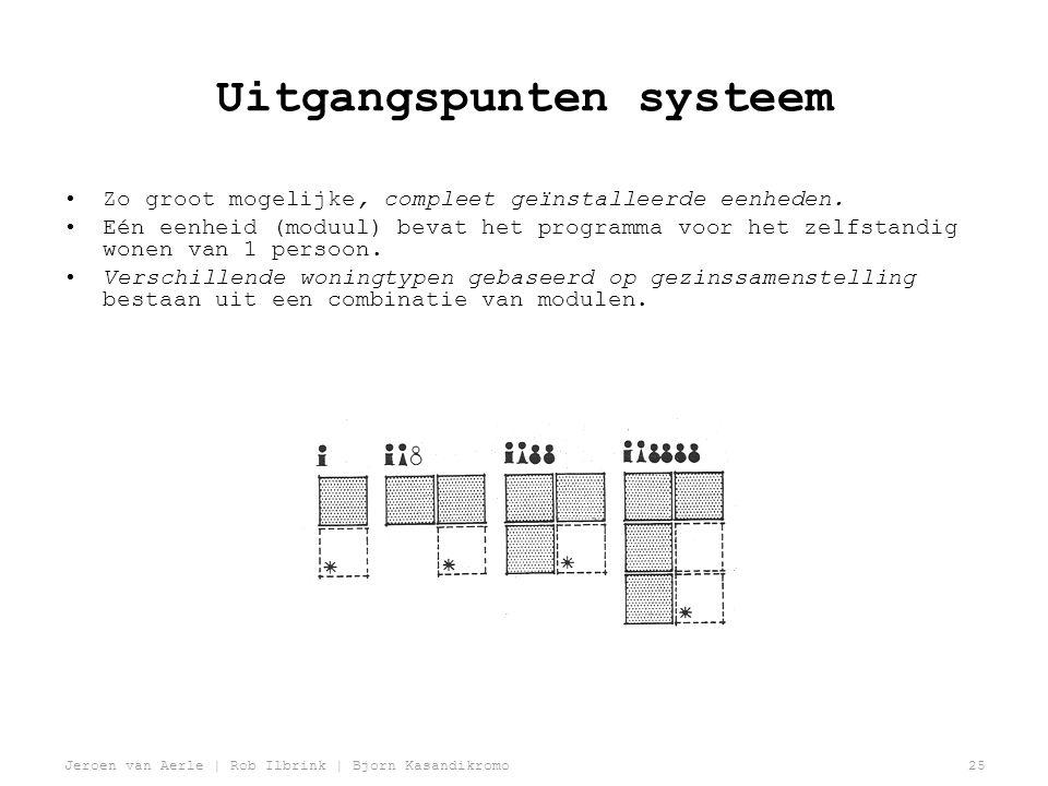 Uitgangspunten systeem