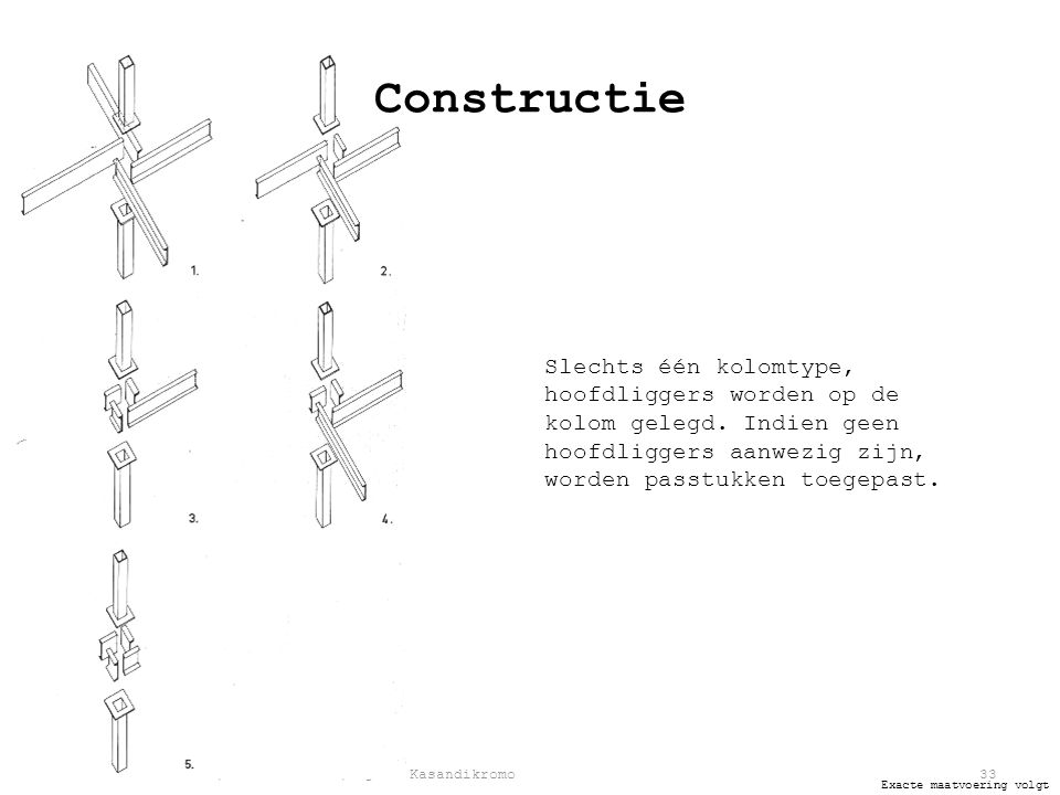 Constructie Slechts één kolomtype, hoofdliggers worden op de kolom gelegd. Indien geen hoofdliggers aanwezig zijn, worden passtukken toegepast.