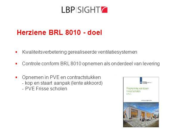 Herziene BRL 8010 - doel Kwaliteitsverbetering gerealiseerde ventilatiesystemen. Controle conform BRL 8010 opnemen als onderdeel van levering.