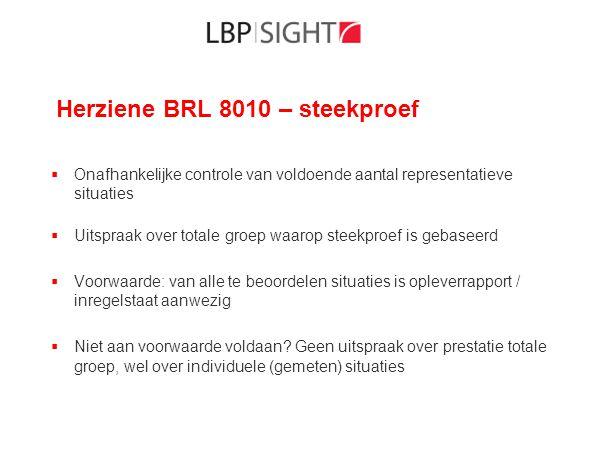 Herziene BRL 8010 – steekproef