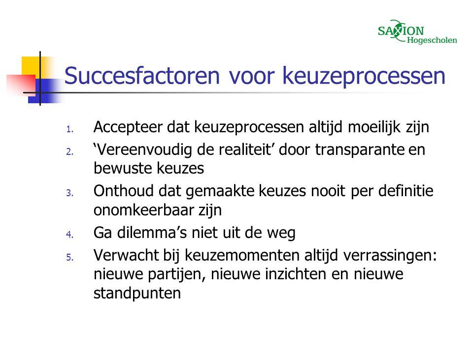 Succesfactoren voor keuzeprocessen