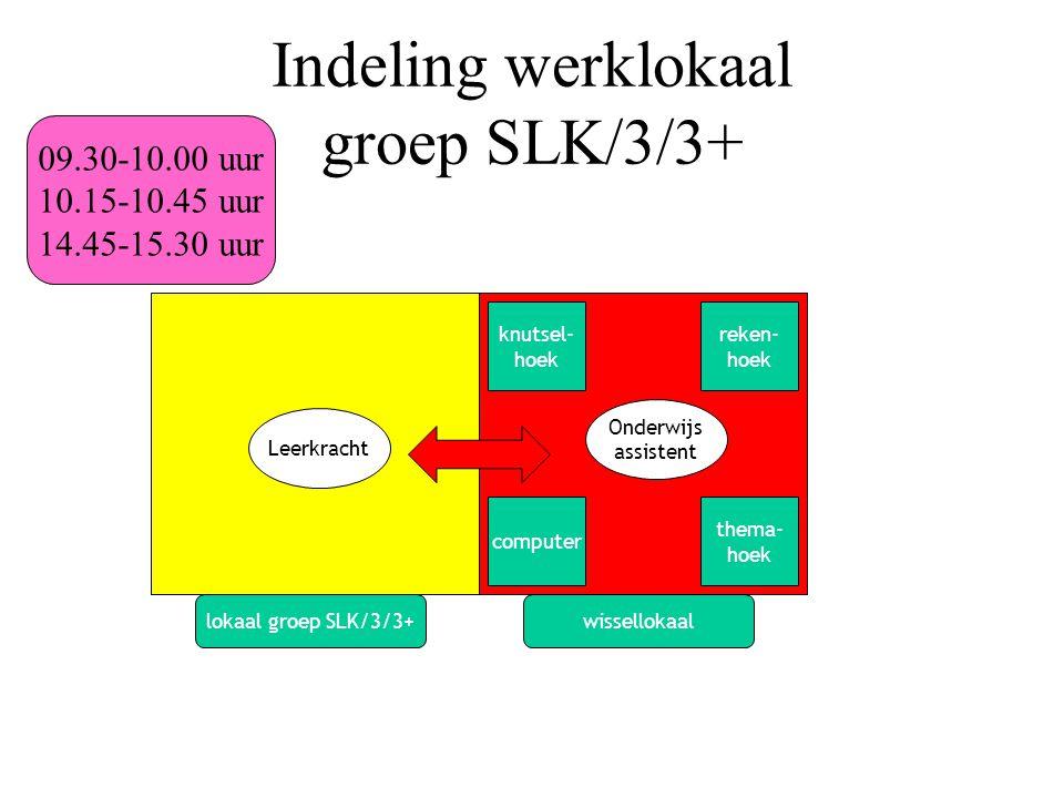 Indeling werklokaal groep SLK/3/3+