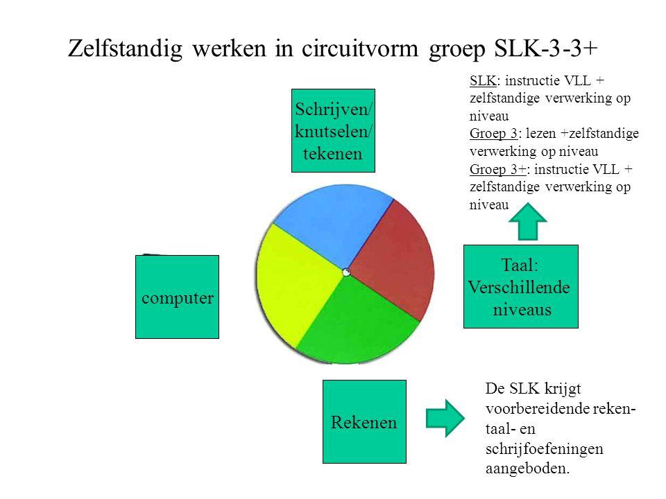 Zelfstandig werken in circuitvorm groep SLK-3-3+