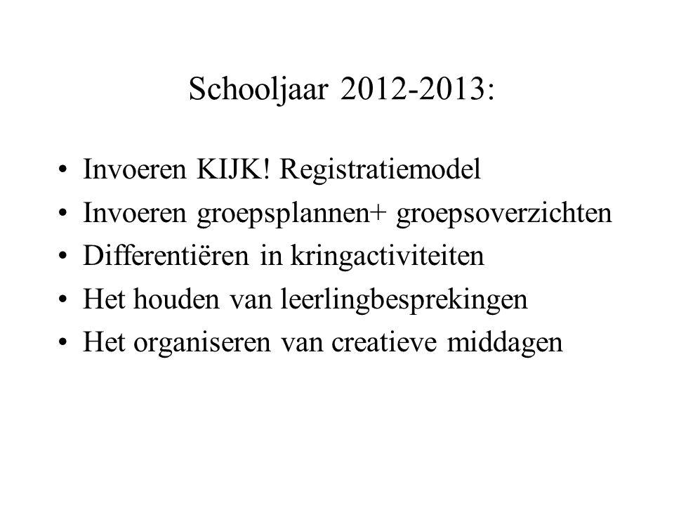 Schooljaar 2012-2013: Invoeren KIJK! Registratiemodel