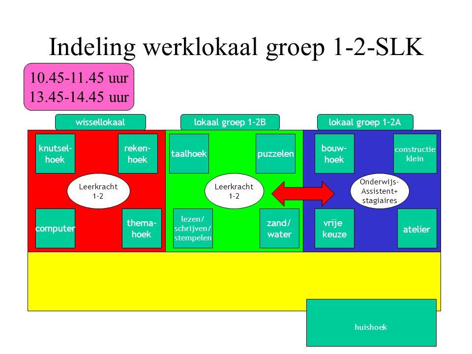 Indeling werklokaal groep 1-2-SLK