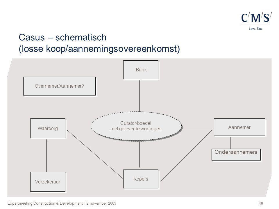 Casus – schematisch (losse koop/aannemingsovereenkomst)