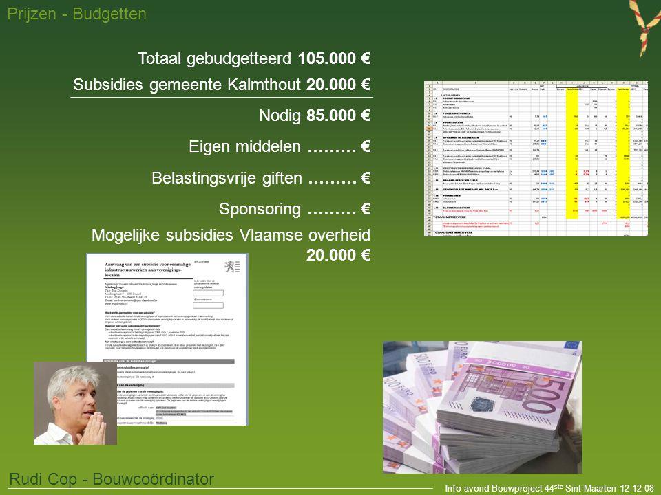 Totaal gebudgetteerd 105.000 €