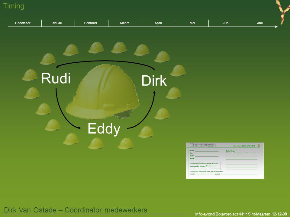 Rudi Dirk Eddy Timing Dirk Van Ostade – Coördinator medewerkers