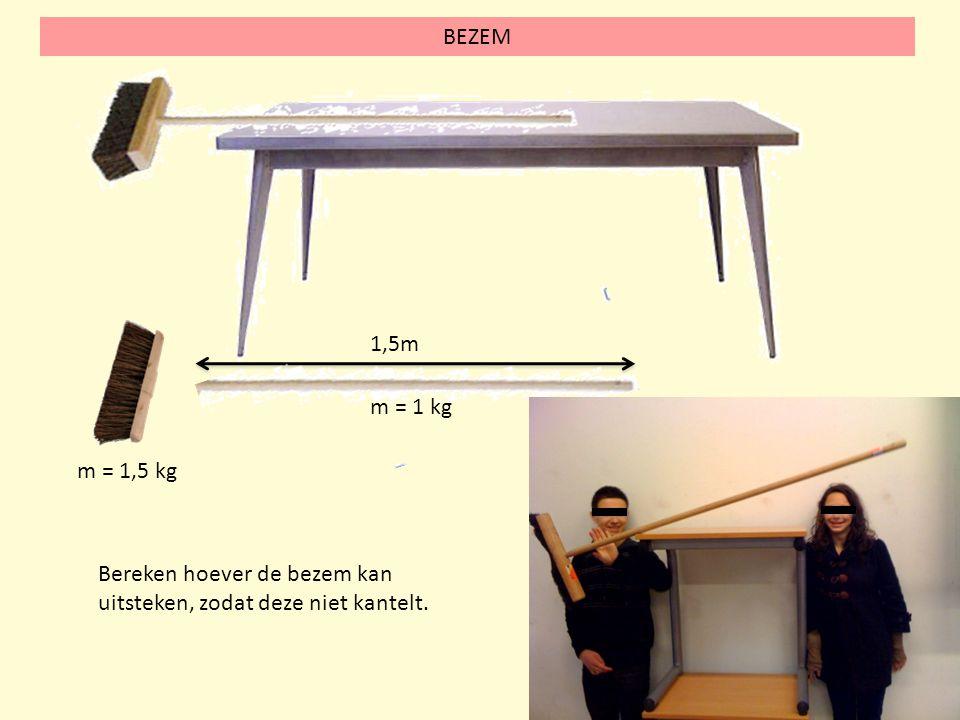 BEZEM 1,5m m = 1 kg m = 1,5 kg Bereken hoever de bezem kan uitsteken, zodat deze niet kantelt.
